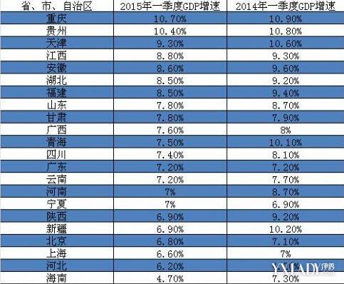 安徽人均gdp_2019一季度安徽gdp